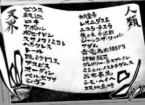 終末のワルキューレ_メンバー表